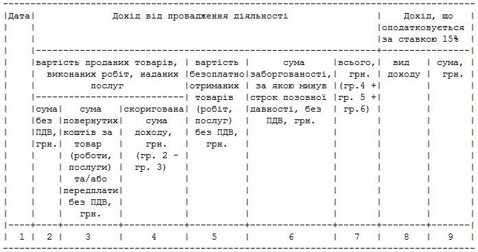 Главная книга пример заполнения